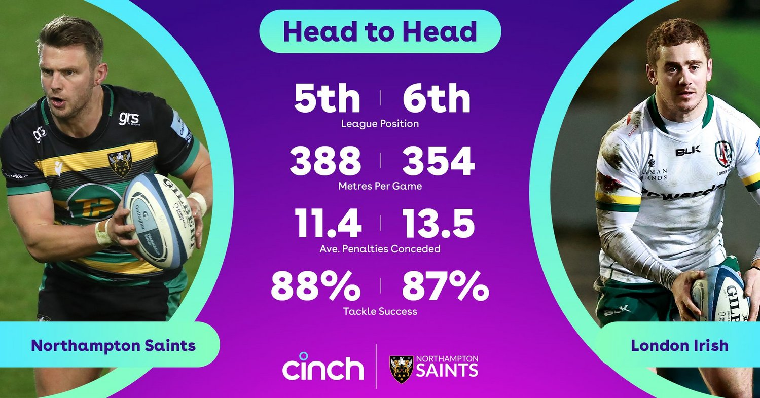 Cinch stats: Saints v Irish