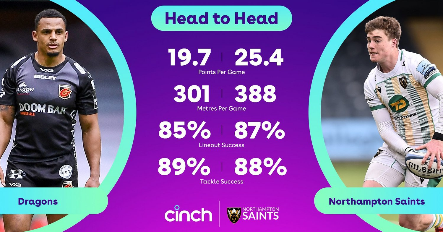Head to Head stats for Dragons v Saints