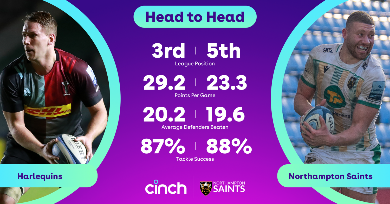 Cinch stats: Quins v Saints