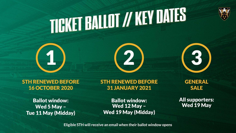 Ticket ballot key dates