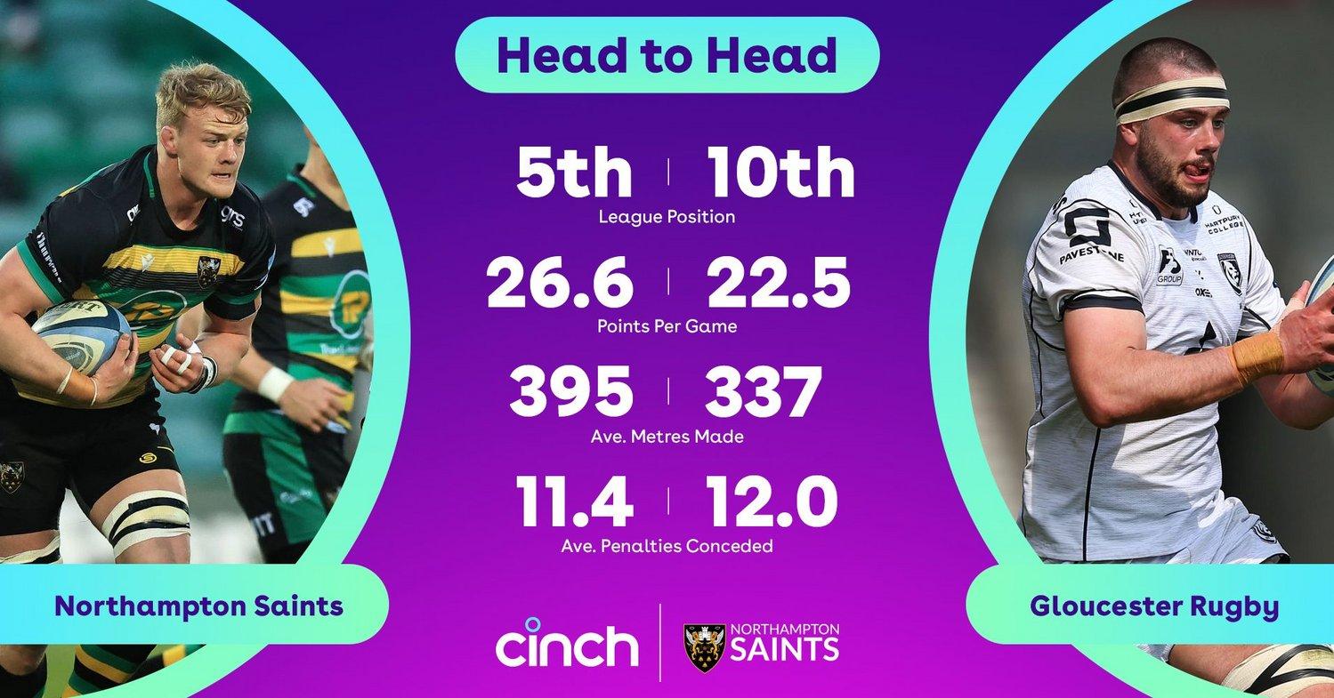 Cinch stats: Saints v Gloucester