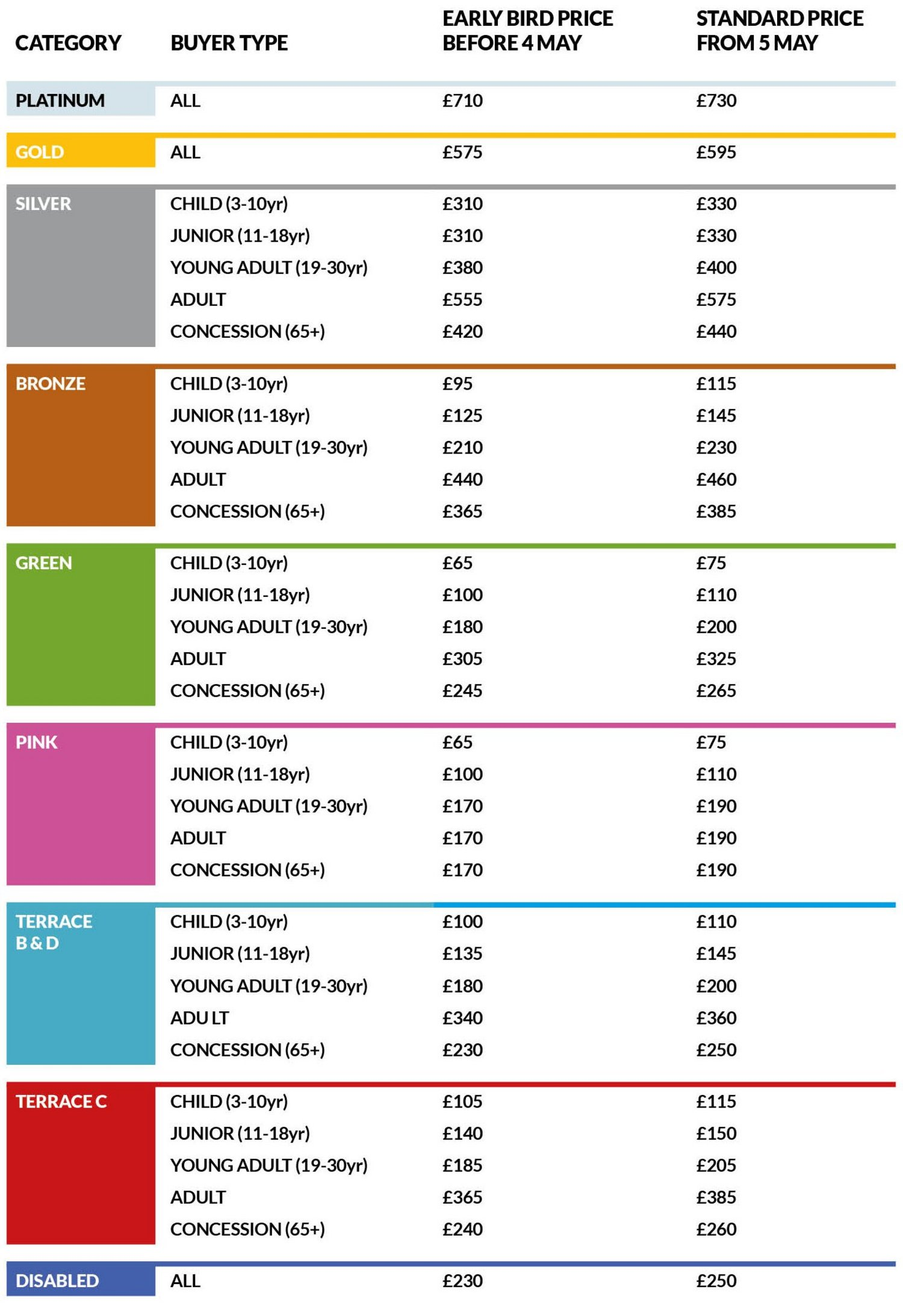 19/20 Season Ticket Pricing