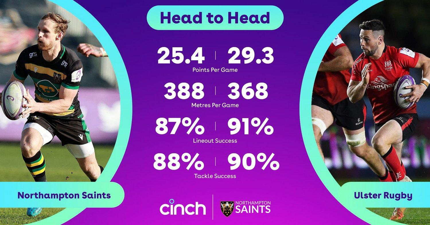 Cinch stats: Saints v Ulster