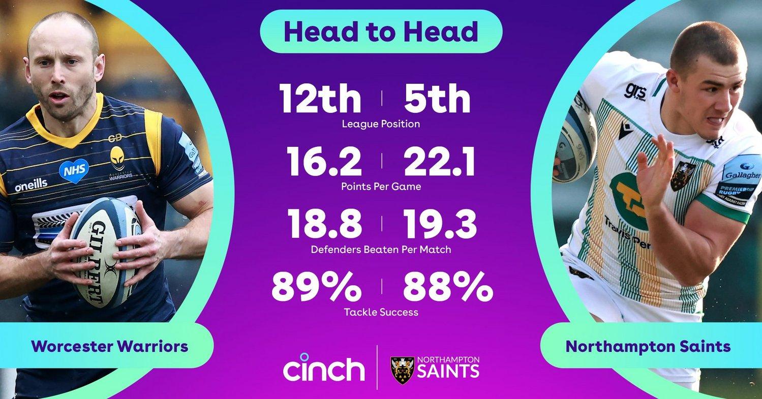 Cinch stats: Worcester v Saints